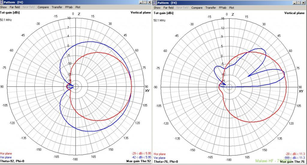 6m-free-space-6m-abg-1024x550